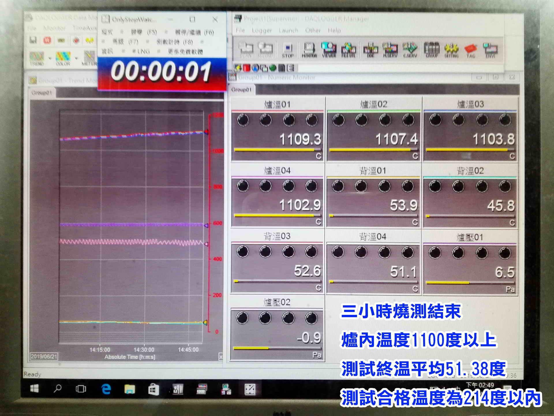 3小時防火矽酸鈣板材料測試-結束